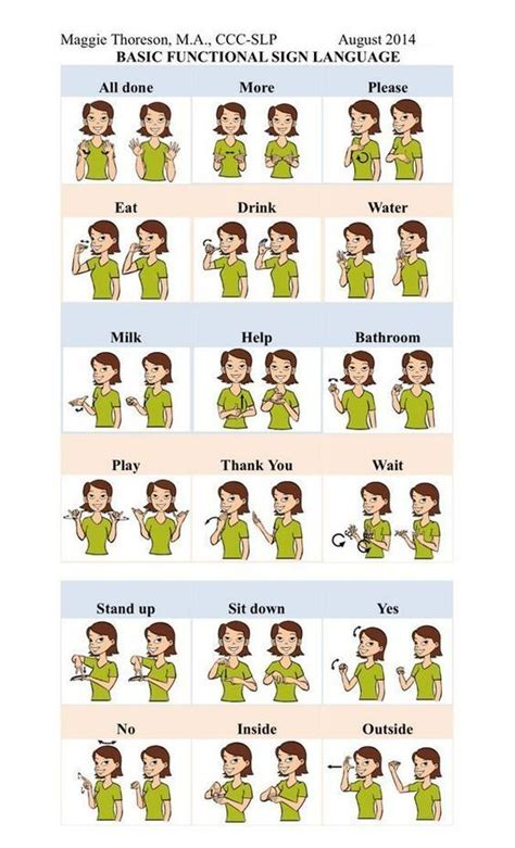 bathroom in asl sign language for bathroom bathroom in asl education