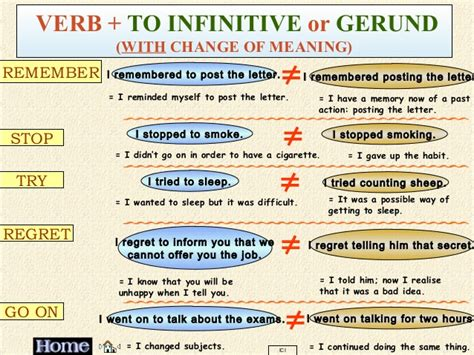 verb pattern to ing verb patterns in english