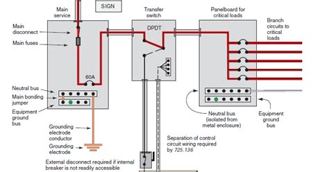 typical wiring diagram for a typical garage wiring