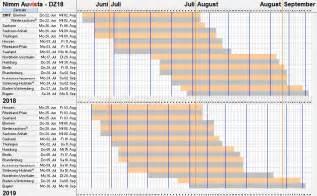 Kalender 2015 Bis 2018 Excel Kalender 2018 2017 Excel Zeitplaner Urlaubsplaner