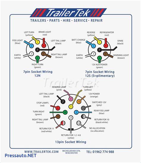 7 blade trailer plug wiring diagram volovets info