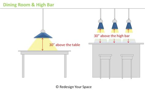 Dining Table Light Fixture Height Hanging Pendant Lighting Fixtures Dining Room Dining