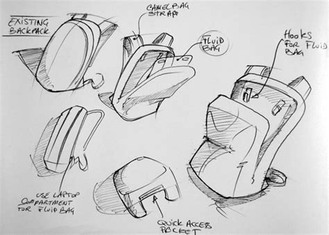 I Hacked Sketches Channel by Following Up Iv Backpack Carryology Exploring Better