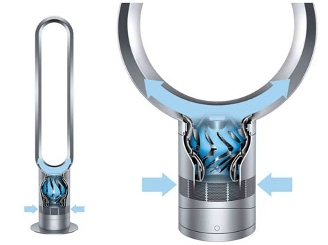 how do bladeless fans work the dyson bladeless fan keeping cool in style pre