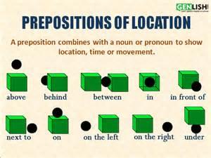 location prepositions laptuoso
