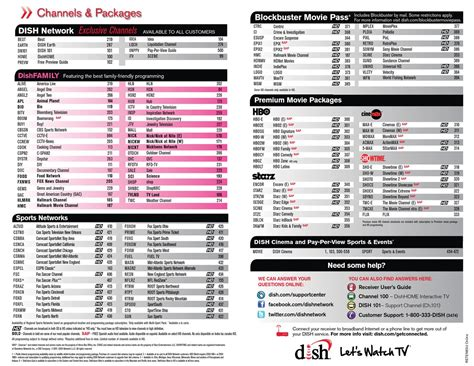 dish network ppv phone number dish tv channel guide by michael weiler issuu