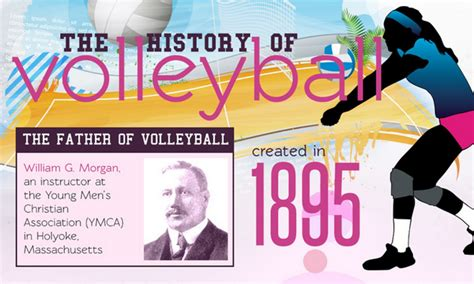 The history amp evolution of volleyball infographic