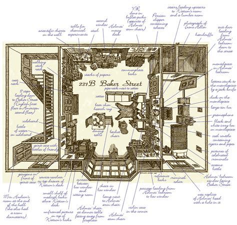 seventeen minutes to baker sherlock and the american literati book 3 books layout of 221b baker i believe in sherlock