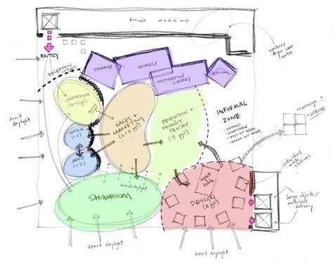House Site Plan gallery of edun americas inc showroom amp offices