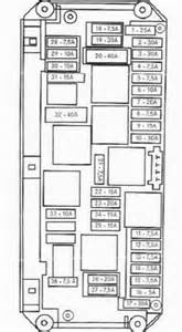 e class w212 fuse box location chart diagram 2010 2016