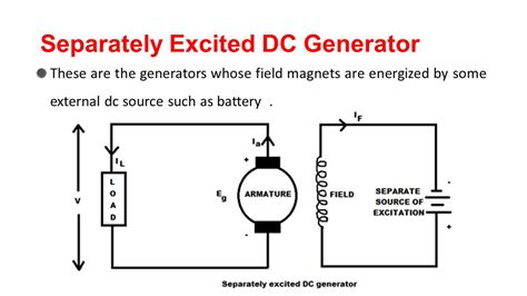 wiring diagram dc generator choice image wiring diagram
