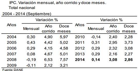 cuanto esta el salario minimo para el 2016 en cuanto esta el salario minimo para el ao 2016