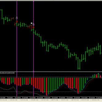 ps pattern trading system 1 3b pattern forex trading system forex strategies forex