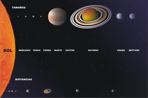 imagenes universo via lactea asombrosas im 225 genes del sistema solar y la v 237 a l 225 ctea