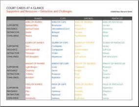 Lightning Tarot Card Meaning 254 Best Tarot Images On Tarot Card Tarot