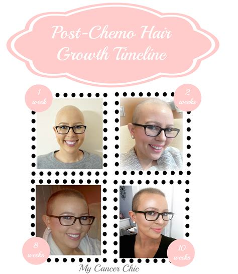 taking risks my cancer chic chemo hair loss pink hair chemo and hair loss timeline hairstylegalleries com
