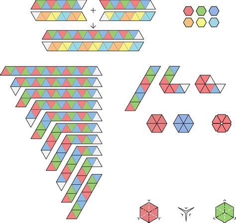 Hexahexaflexagon Template by Blank And Decorated Hexahexaflexagon Template Free
