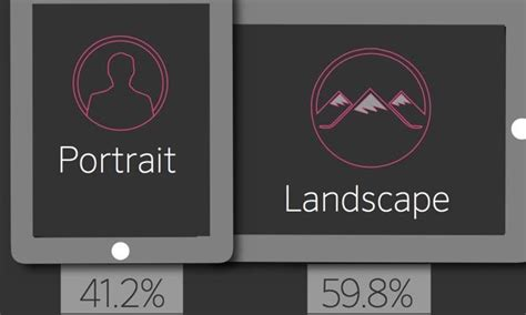 android layout landscape vs portrait ipad users prefer landscape mode late night browsing