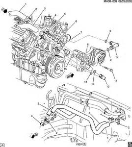 Buick Lesabre Engine Diagram Gm 3 8 Engine Diagram Gm Get Free Image About Wiring Diagram