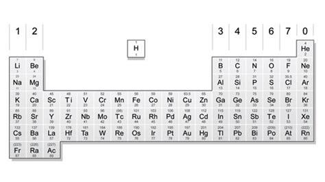 printable periodic table gcse bbc gcse bitesize the periodic table
