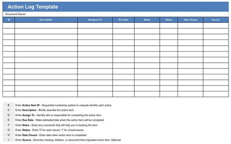 action log template spreadsheet template action log