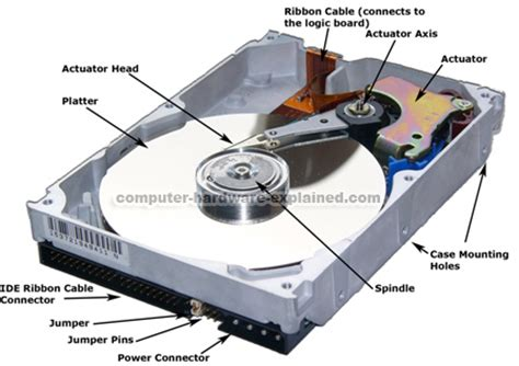 drive on pc how does a computer hard drive work how electronic