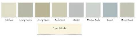 Paint Colors For Open Floor Plan by A Color Specialist In Charlotte 10 Home Improvement