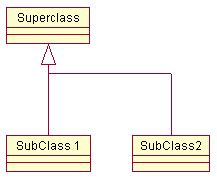 cara membuat class diagram menggunakan rational rose ict notes tutorial rational rose membuat diagram kelas