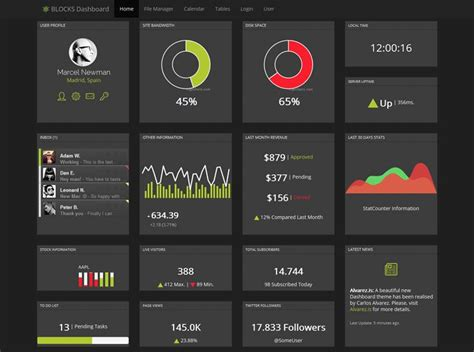 theme with page templates 20 free bootstrap admin dashboard themes