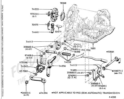 Ford C4 Transmission Shift Linkage Diagram Wiring Library