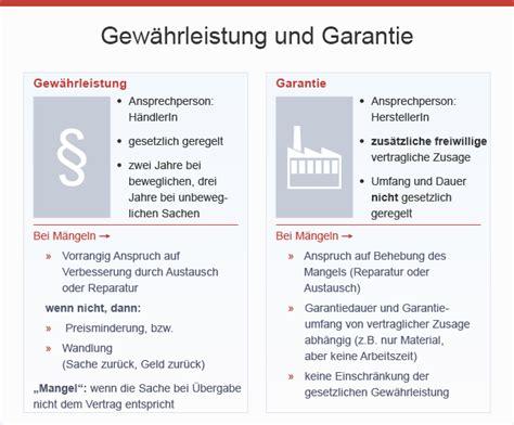 Musterbrief Reklamation Auto Das Traumauto Im Web Konsumentenfragen At Das Verbraucherportal Informiert 252 Ber