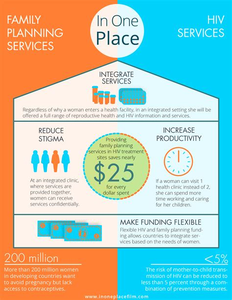 Fitness World Graphic 1 in one place infographic pai