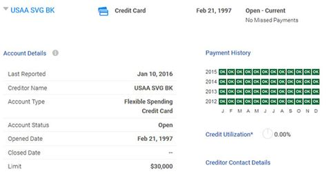 Credit Card Breakdown Template My Review Of Credit Karma Hint They Re Awesome Budgets Are