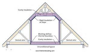 bonus room trusses one room home addition plans ranch house plan bonus room garage two bedroom homes