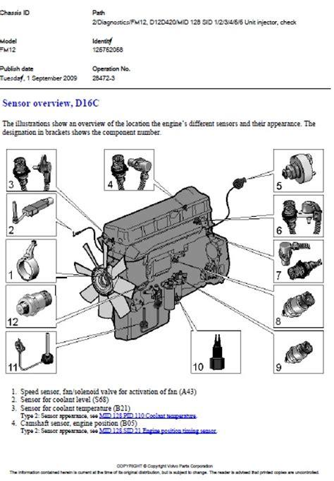 volvo sensor overview d7e d9a d16c auto repair