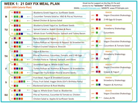21 Day Fix Challenge Join Us Now 21 Day Fix Meal Plan Template