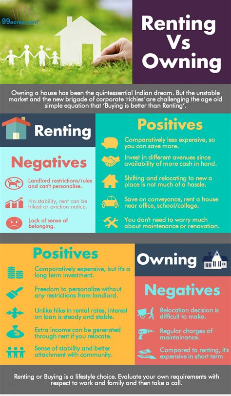 buying a house or renting an apartment advantages disadvantages what are benefits of renting vs owning a home autos post