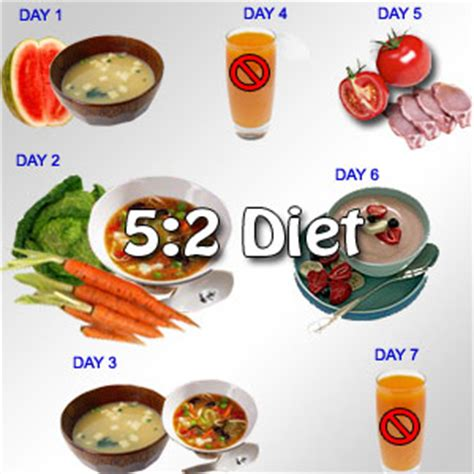 fasting diet intermittent fasting diet