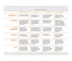 project rubric template sle blank rubric 9 documents in word pdf