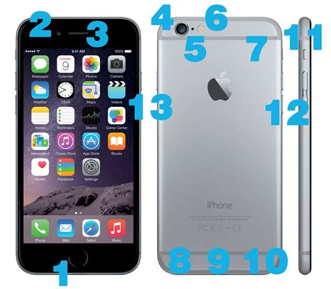 button layout iphone 6 what all the buttons on the iphone 6 and 6 plus do