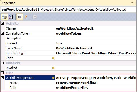 sharepoint 2010 workflow tutorial step by step sharepoint 2010 workflow tutorial step by step best