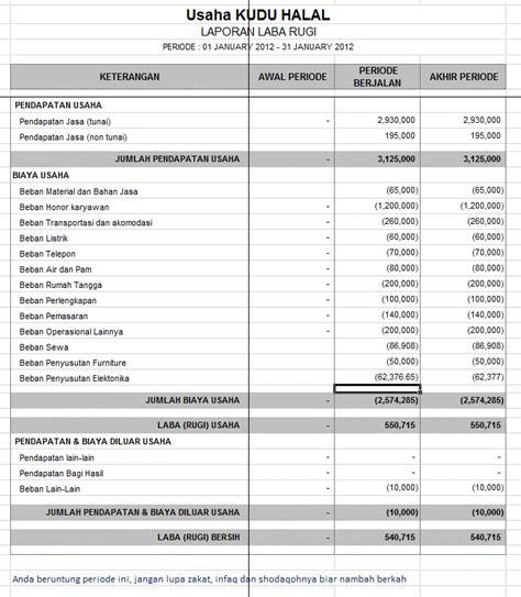 format laporan keuangan sederhana contoh laporan ukm contoh ii