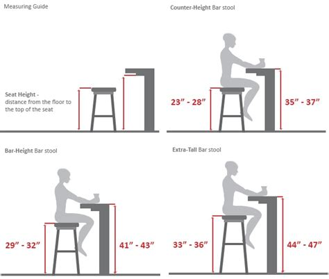 Standard Bar Stool Height Guide To Choosing The Right Kitchen Counter Stools