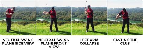 swing fundamentals golf fundamentals slingergolf