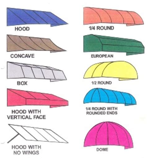 different types of awnings tropical awning and fences awning in miami toldos en