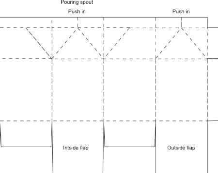 box pattern in c milk carton box template box templates box and patterns