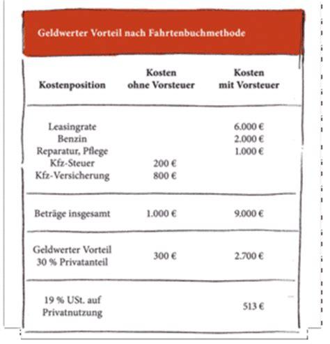 Kfz Leasing Versicherung Enthalten by Gesch 228 Ftswagen Sponsored By Finanzamt Teil 2 Foerderland