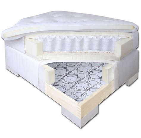 box spring bed what s the difference between a standard and a box spring