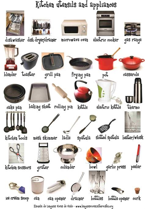 Name For Kitchen by Utensilios De Cocina Kitchen Utensils Aprendo Ingl 233 S