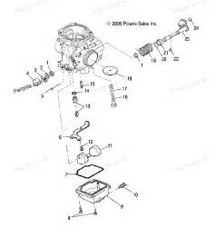 polaris sportsman 500 parts diagram additionally ranger ke get free image about wiring diagram